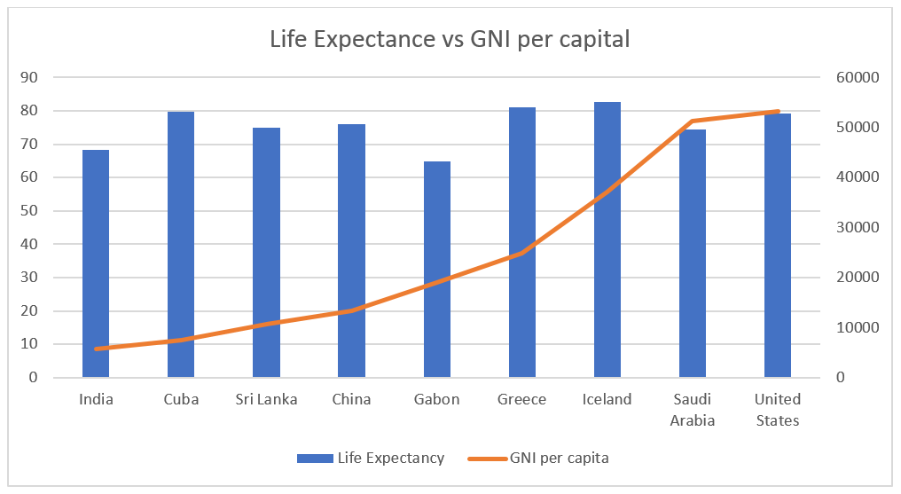 blog - life expectancy